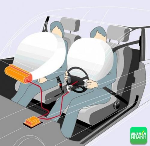 Tìm hiểu về túi khí xe hơi